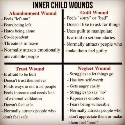 innere child